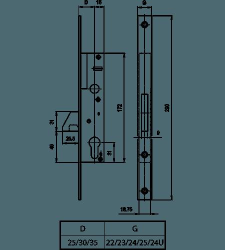secondary vector lock