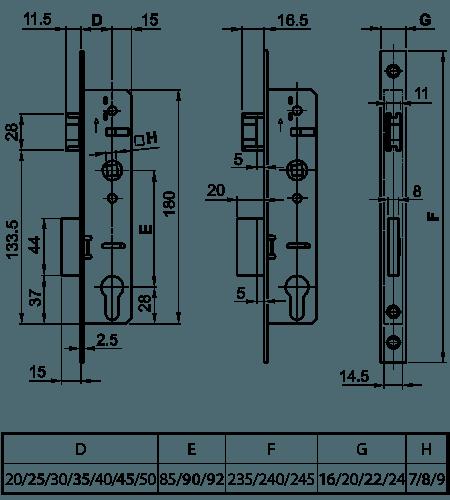 схема вузькопрофільного замка європортал