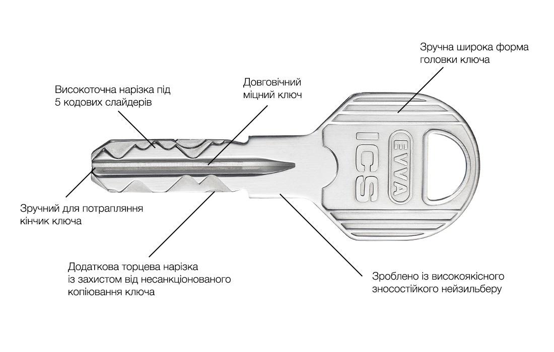 схема ключа EVVA ICS