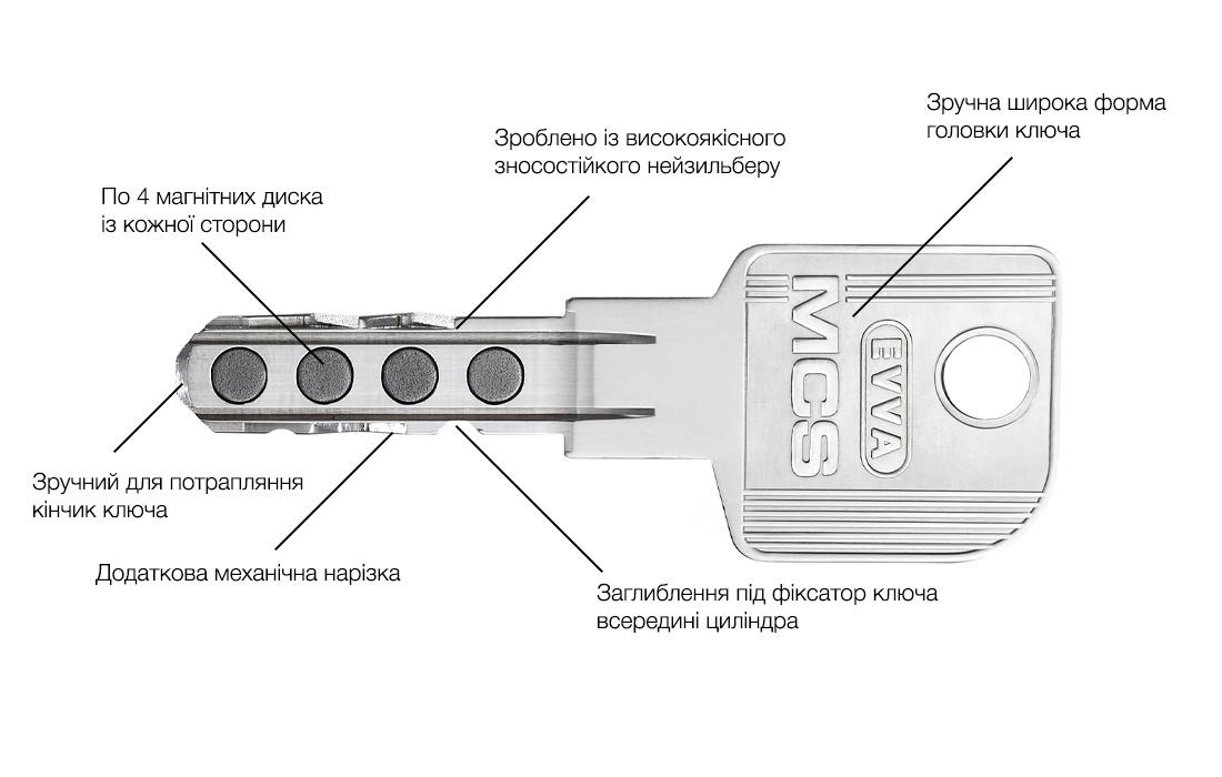 схема магнітного ключа mcs