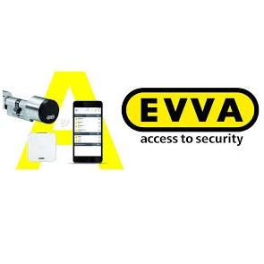 Лікбез по безпеці доступу з EVVA